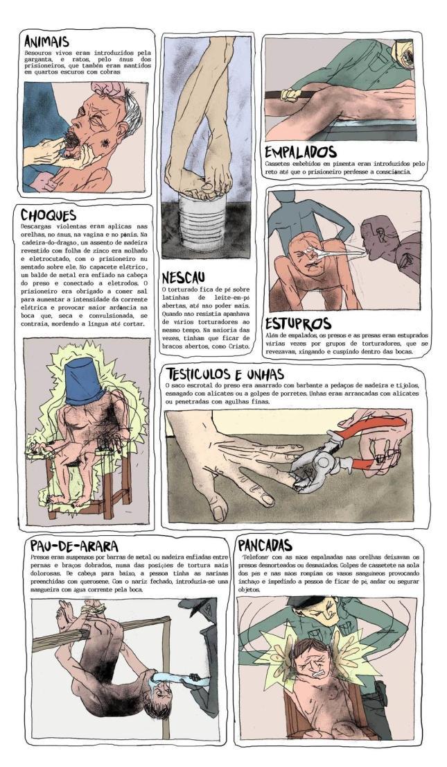 dicionario-ilustrado-da-tortura-no-brasil-139-1418826246-size_1000